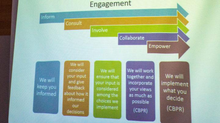 spectrum-of-engagement
